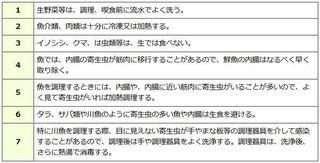 寄生虫の予防と対策.JPG